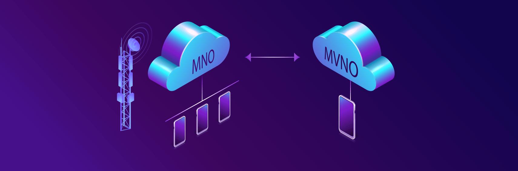 Sistema de facturación para MVNO/MVNE